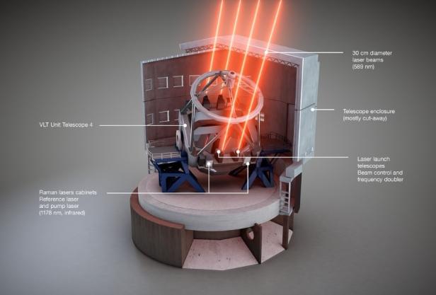 Detalle de la estructura del láser 4LGSF instalado en Paranal (Chile)